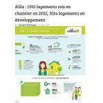 Article Alila VOX RA 25.03.16